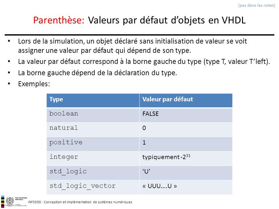 INF3500 : Conception et implémentation de systèmes numériques Parenthèse: Valeurs par défaut dobjets en VHDL Lors de la simulation, un objet déclaré s