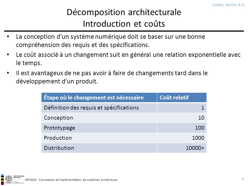 INF3500 : Conception et implémentation de systèmes numériques Décomposition architecturale Décomposition en modules La conception débute par une décomposition du système en ses modules principaux et par une description abstraite de leur comportement.