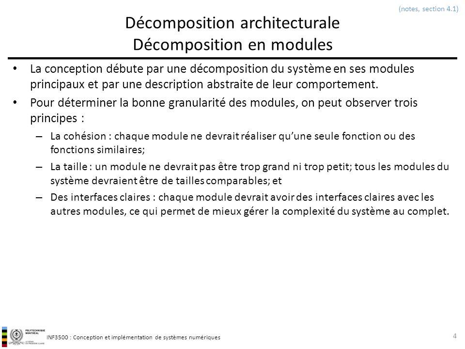 INF3500 : Conception et implémentation de systèmes numériques Décomposition architecturale Décomposition en modules La conception débute par une décom