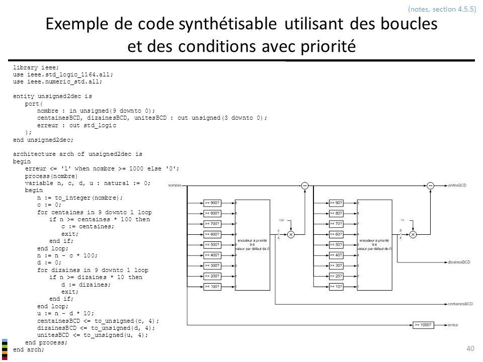 INF3500 : Conception et implémentation de systèmes numériques Exemple de code synthétisable utilisant des boucles et des conditions avec priorité 40 (notes, section 4.5.5) library ieee; use ieee.std_logic_1164.all; use ieee.numeric_std.all; entity unsigned2dec is port( nombre : in unsigned(9 downto 0); centainesBCD, dizainesBCD, unitesBCD : out unsigned(3 downto 0); erreur : out std_logic ); end unsigned2dec; architecture arch of unsigned2dec is begin erreur = 1000 else 0 ; process(nombre) variable n, c, d, u : natural := 0; begin n := to_integer(nombre); c := 0; for centaines in 9 downto 1 loop if n >= centaines * 100 then c := centaines; exit; end if; end loop; n := n - c * 100; d := 0; for dizaines in 9 downto 1 loop if n >= dizaines * 10 then d := dizaines; exit; end if; end loop; u := n - d * 10; centainesBCD <= to_unsigned(c, 4); dizainesBCD <= to_unsigned(d, 4); unitesBCD <= to_unsigned(u, 4); end process; end arch;