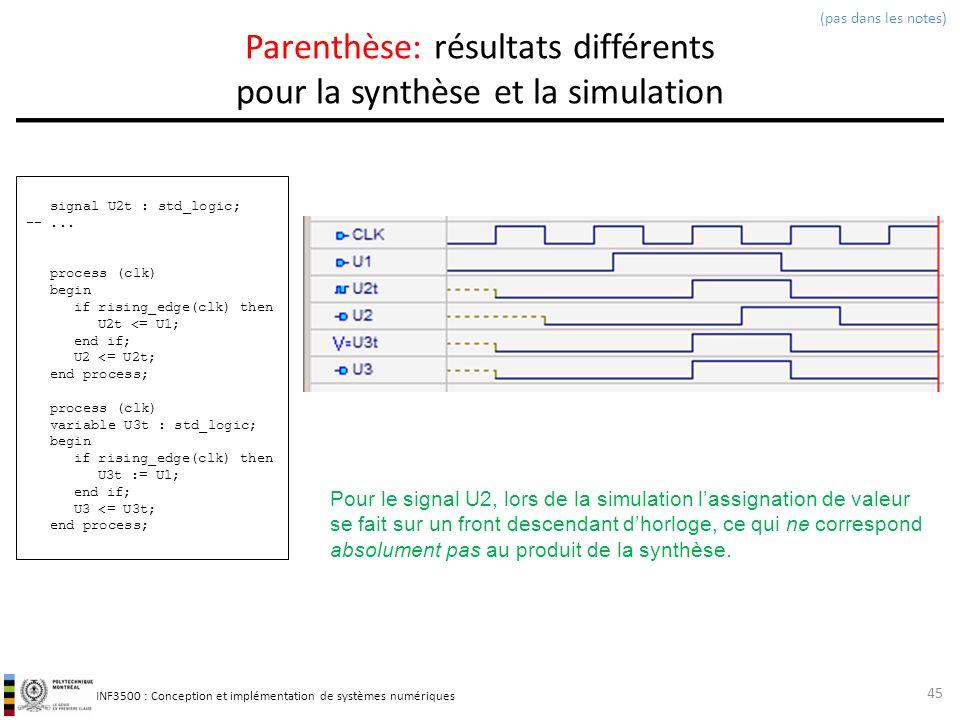 INF3500 : Conception et implémentation de systèmes numériques Parenthèse: résultats différents pour la synthèse et la simulation 45 (pas dans les note
