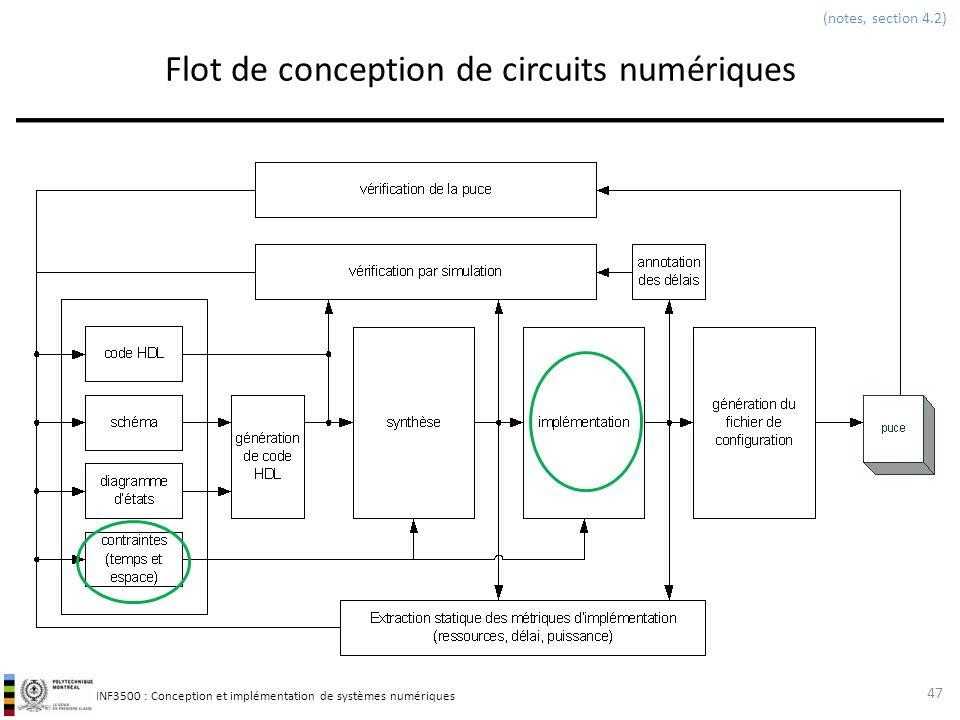 INF3500 : Conception et implémentation de systèmes numériques Flot de conception de circuits numériques 47 (notes, section 4.2)