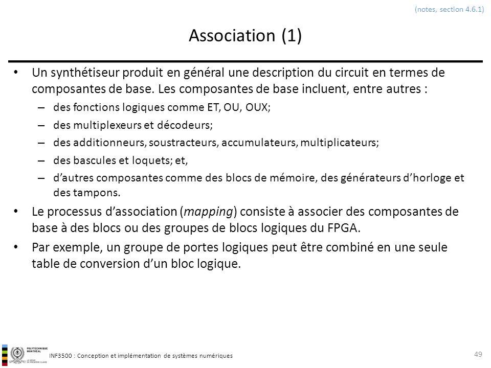 INF3500 : Conception et implémentation de systèmes numériques Association (1) Un synthétiseur produit en général une description du circuit en termes