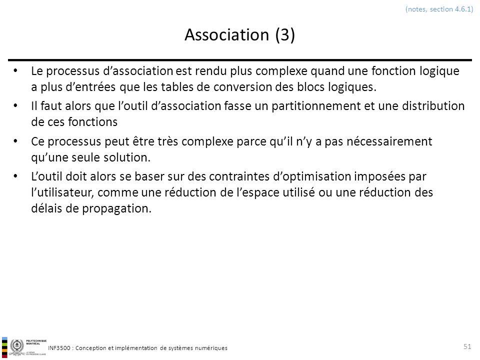 INF3500 : Conception et implémentation de systèmes numériques Association (3) Le processus dassociation est rendu plus complexe quand une fonction log