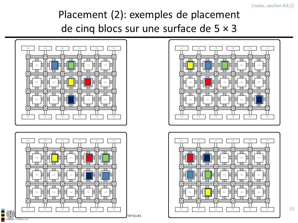 INF3500 : Conception et implémentation de systèmes numériques Placement (2): exemples de placement de cinq blocs sur une surface de 5 × 3 53 (notes, s