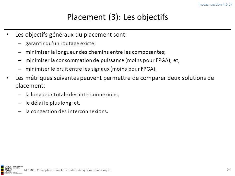 INF3500 : Conception et implémentation de systèmes numériques Placement (3): Les objectifs Les objectifs généraux du placement sont: – garantir quun r