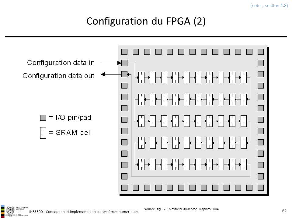 INF3500 : Conception et implémentation de systèmes numériques Configuration du FPGA (2) 62 (notes, section 4.8) source : fig. 5-3, Maxfield, © Mentor