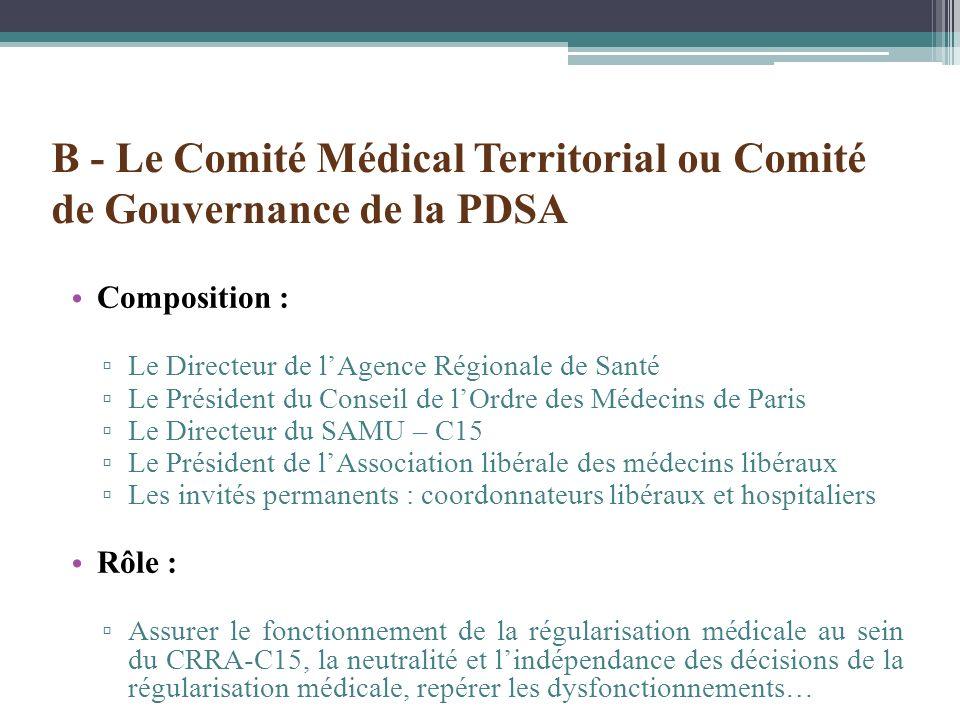 Composition : Le Directeur de lAgence Régionale de Santé Le Président du Conseil de lOrdre des Médecins de Paris Le Directeur du SAMU – C15 Le Préside