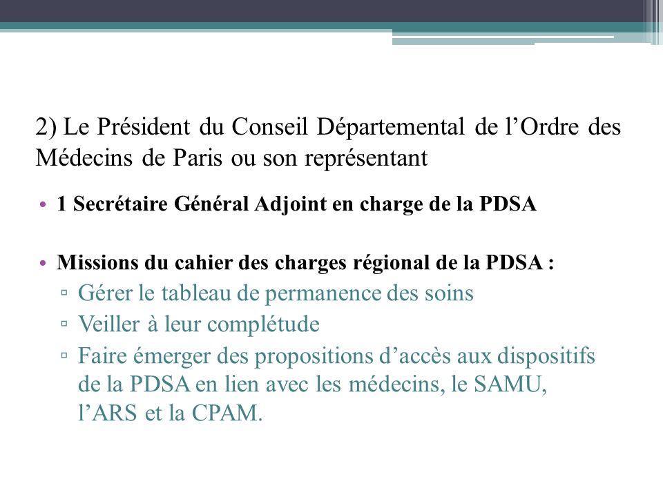 1 Secrétaire Général Adjoint en charge de la PDSA Missions du cahier des charges régional de la PDSA : Gérer le tableau de permanence des soins Veille