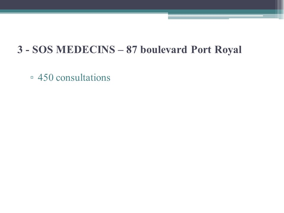 450 consultations 3 - SOS MEDECINS – 87 boulevard Port Royal