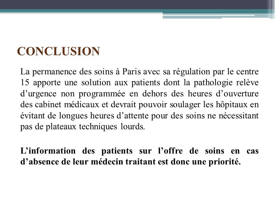 La permanence des soins à Paris avec sa régulation par le centre 15 apporte une solution aux patients dont la pathologie relève durgence non programmé