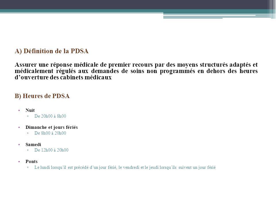 A) Définition de la PDSA Assurer une réponse médicale de premier recours par des moyens structurés adaptés et médicalement régulés aux demandes de soi