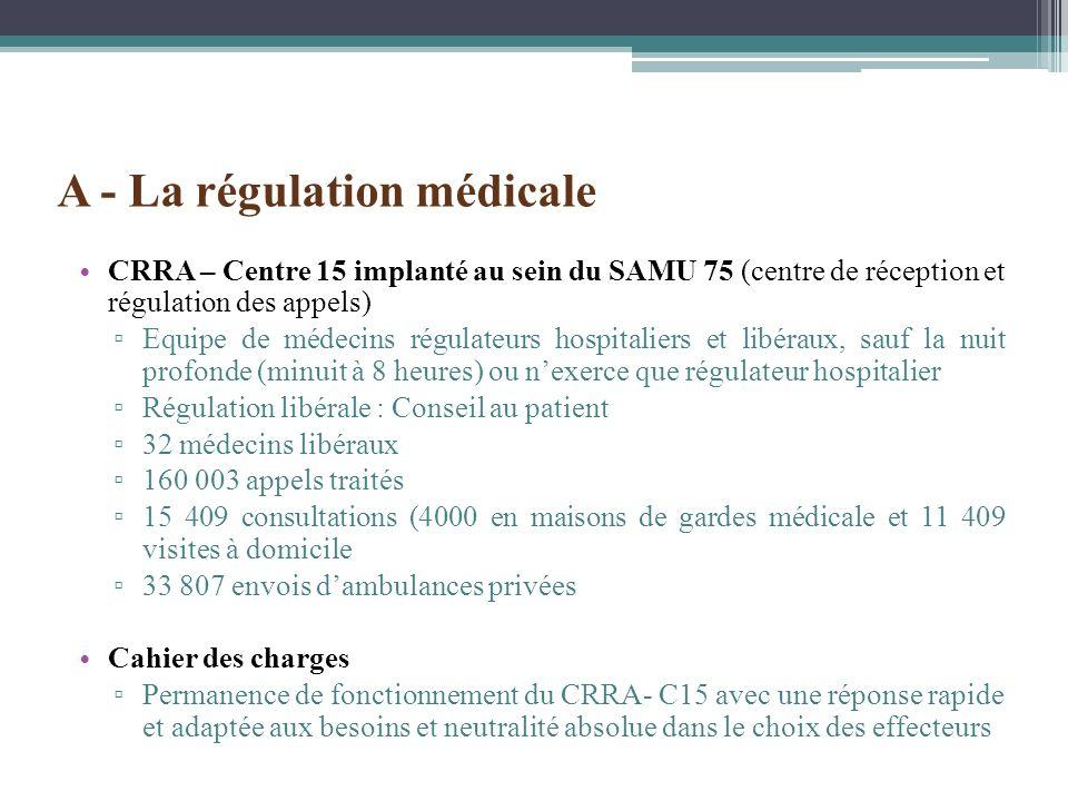 CRRA – Centre 15 implanté au sein du SAMU 75 (centre de réception et régulation des appels) Equipe de médecins régulateurs hospitaliers et libéraux, s