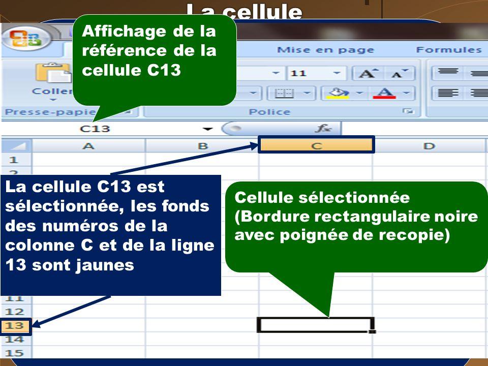 Une cellule (de forme rectangulaire) est lintersection entre une colonne et une ligne. Dans la feuille Excel les caractères sont insérés dans les cell
