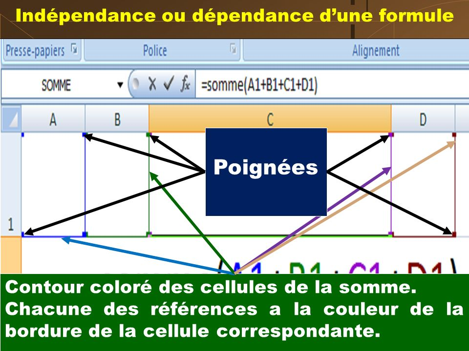 Une formule est indépendante lorsquelle nutilise pas la référence dune autre cellule. Exemple : La formule = 8 * 5 – 6 affiche le résultat 34. Une for