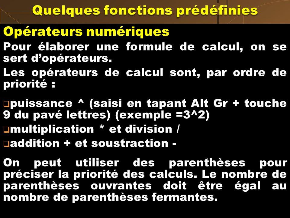 Opérateurs numériques Pour élaborer une formule de calcul, on se sert dopérateurs. Les opérateurs de calcul sont, par ordre de priorité : puissance ^