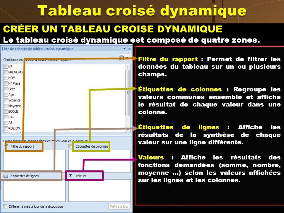 CRÉER UN TABLEAU CROISE DYNAMIQUE Le tableau croisé dynamique est composé de quatre zones. Tableau croisé dynamique Filtre du rapport : Permet de filt