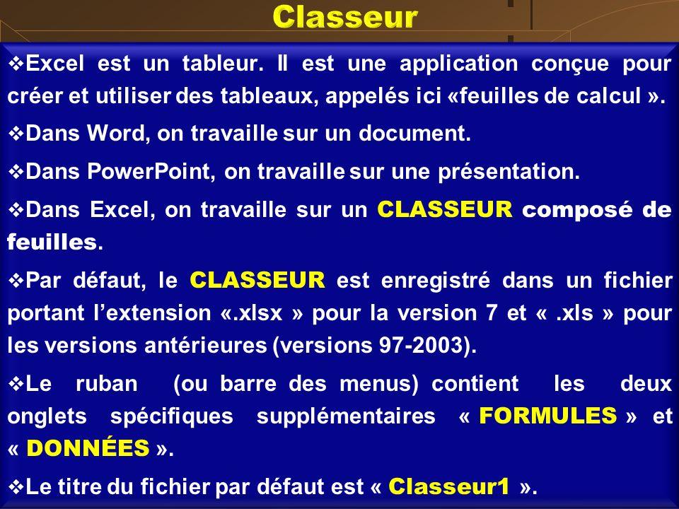 La fenêtre de lapplication Excel avec ses boutons de dimensionnement et fermeture La barre des titres du classeur1 La fenêtre du classeur1 avec ses boutons de dimensionnement et de fermeture