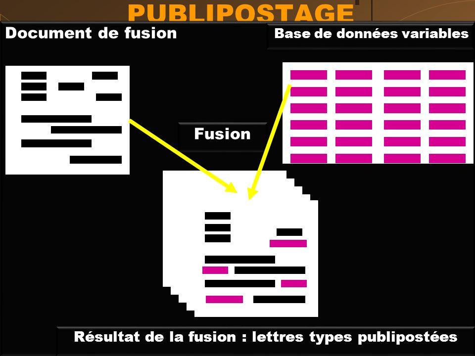 Le publipostage – en Anglais « mailing » – est la faculté offerte par les outils informatiques de fusionner deux ensembles dinformations : une lettre-