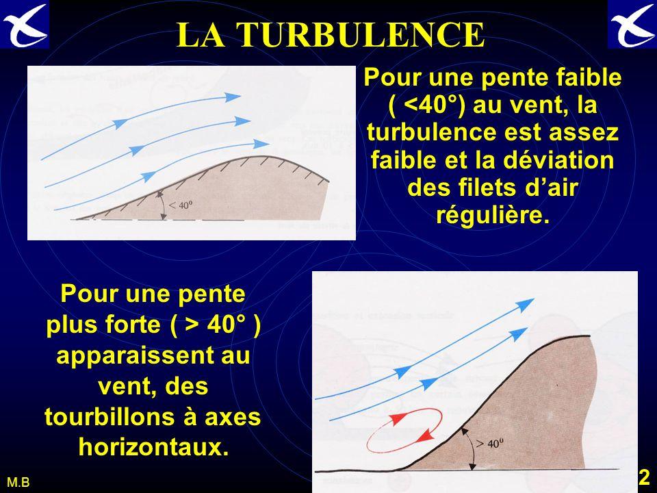 11 M.B LA TURBULENCE Dans le cas dun relief en chaîne le contournement nest pas possible, il sen suit des mouvements verticaux plus importants.