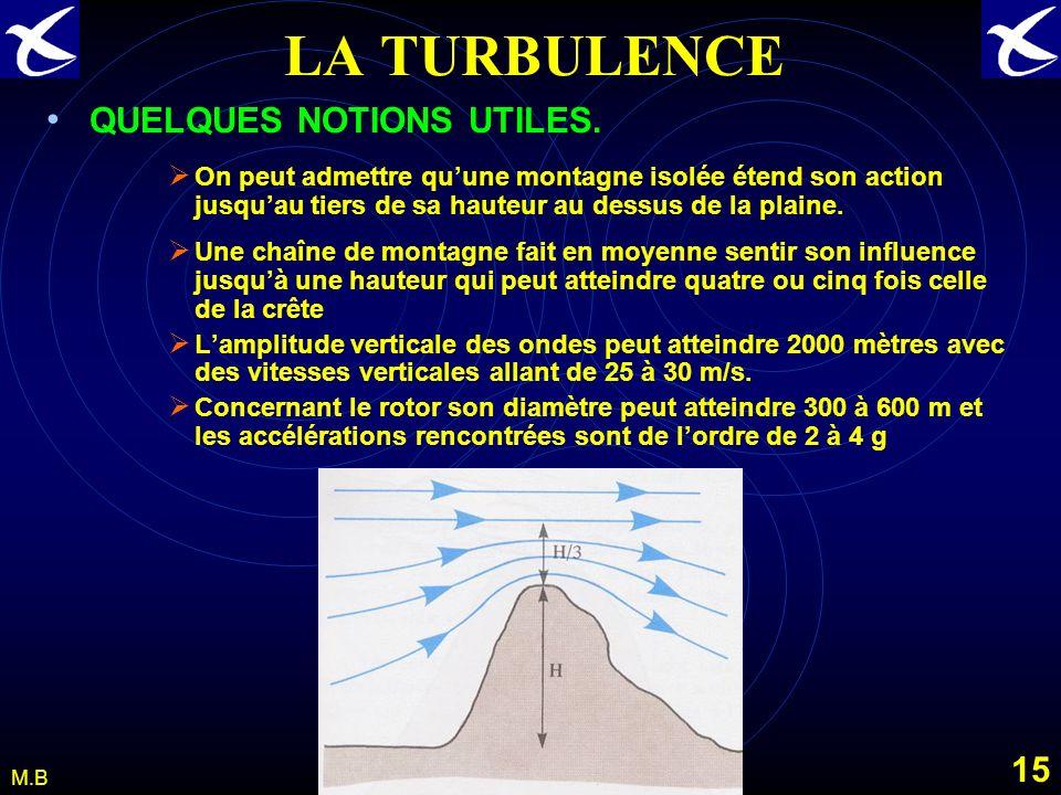 14 M.B LA TURBULENCE LONDE. Du coté sous le vent, lorsque la masse dair est suffisamment stable et heurte perpendiculairement une chaîne de montagne,