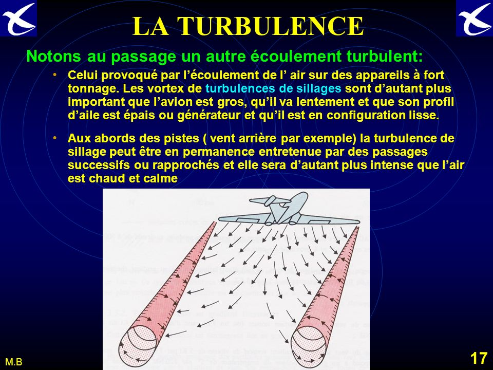 16 M.B LA TURBULENCE Nuages associés à la turbulence. Nuage orographique : En masse dair convectivement stable As, Ns En masse dair convectivement ins