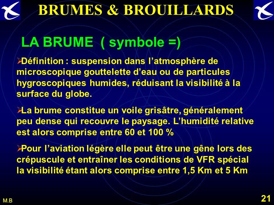20 M.B BRUMES & BROUILLARDS On distingue : Les hyrdrométéores : brumes, Brouillards, Chasse neige Les Lithométéores : Brume sèche, brume de sable, fum