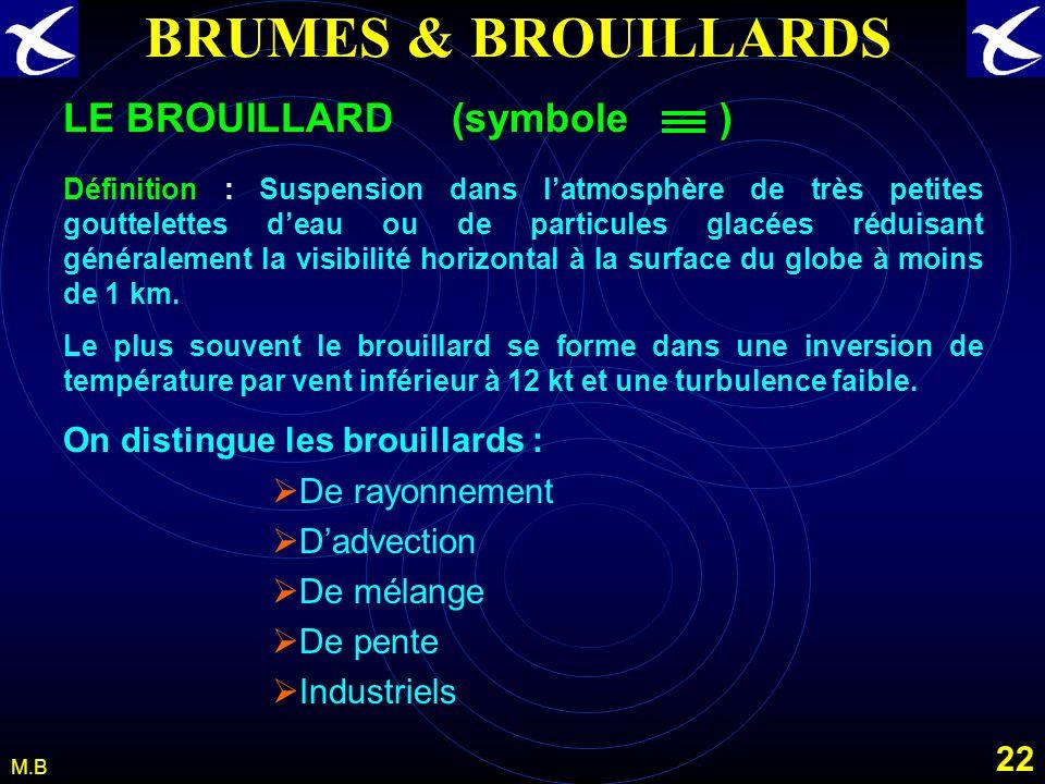 21 M.B BRUMES & BROUILLARDS LA BRUME ( symbole =) Définition : suspension dans latmosphère de microscopique gouttelette deau ou de particules hygrosco