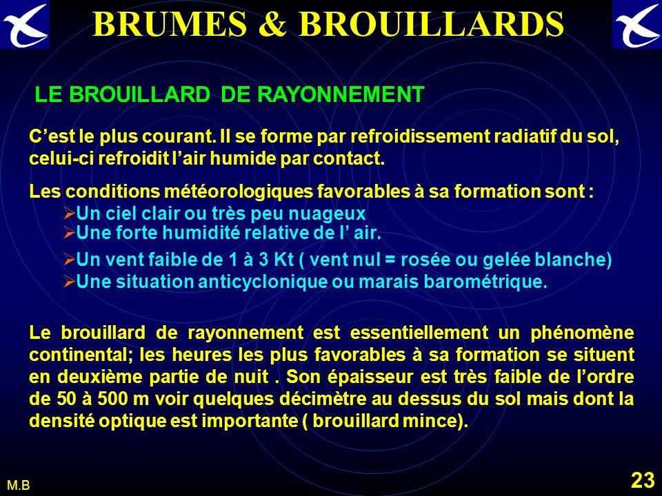 22 M.B BRUMES & BROUILLARDS LE BROUILLARD (symbole ) Définition : Suspension dans latmosphère de très petites gouttelettes deau ou de particules glacé