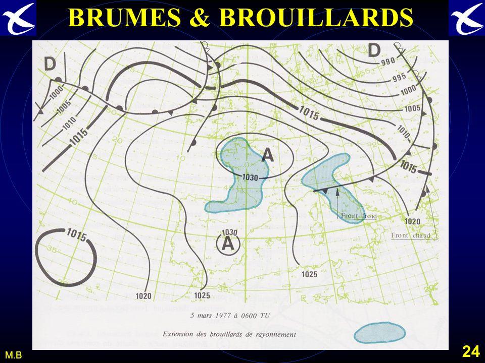 23 M.B BRUMES & BROUILLARDS LE BROUILLARD DE RAYONNEMENT Cest le plus courant. Il se forme par refroidissement radiatif du sol, celui-ci refroidit lai