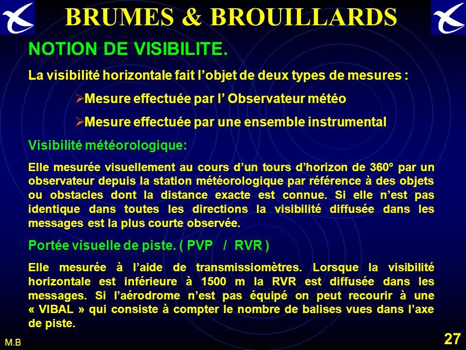 26 M.B BRUMES & BROUILLARDS Brouillard de pente: Il se forme par refroidissement adiabatique dune masse dair sélevant le long dune pente dans un faibl