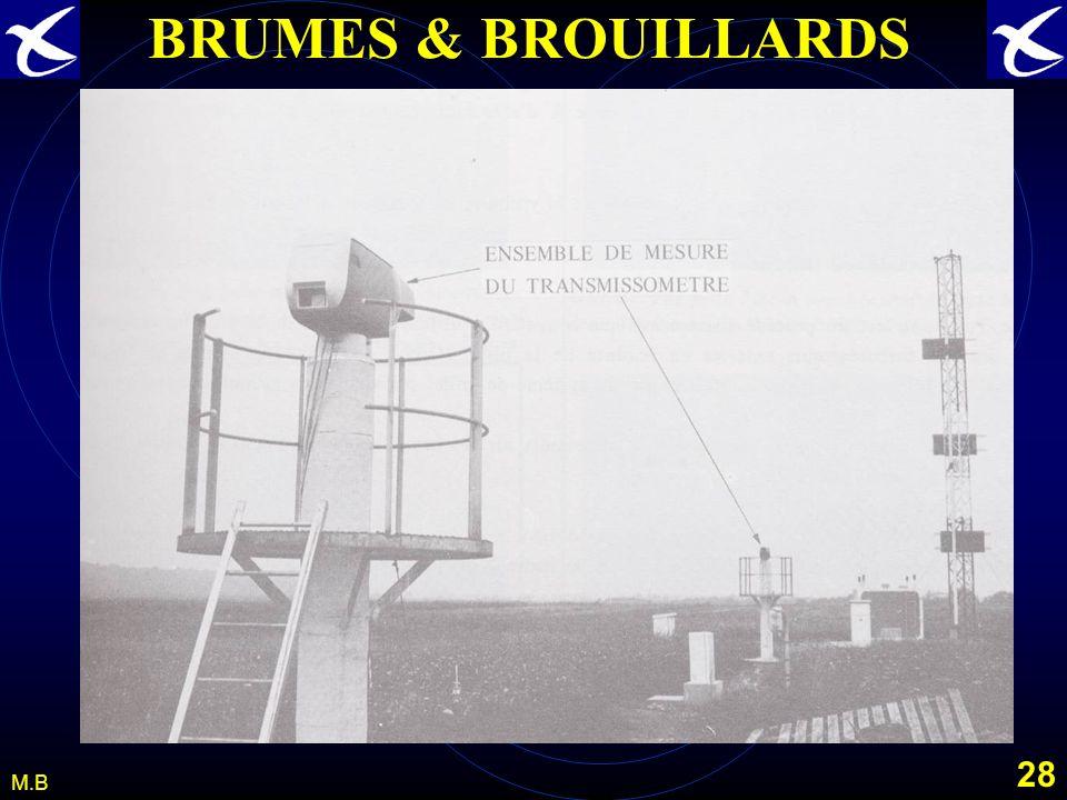 27 M.B BRUMES & BROUILLARDS NOTION DE VISIBILITE. La visibilité horizontale fait lobjet de deux types de mesures : Mesure effectuée par l Observateur