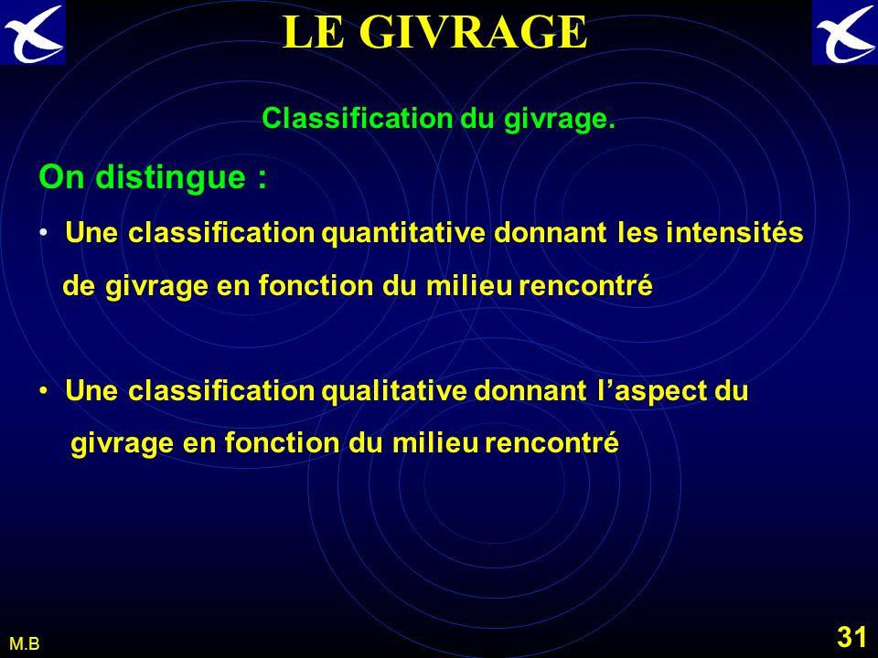 30 M.B LE GIVRAGE DEFINITION : Le Givrage est un dépôt de glace opaque ou transparent, adhérant à certains éléments dun avion, en particulier et dabor