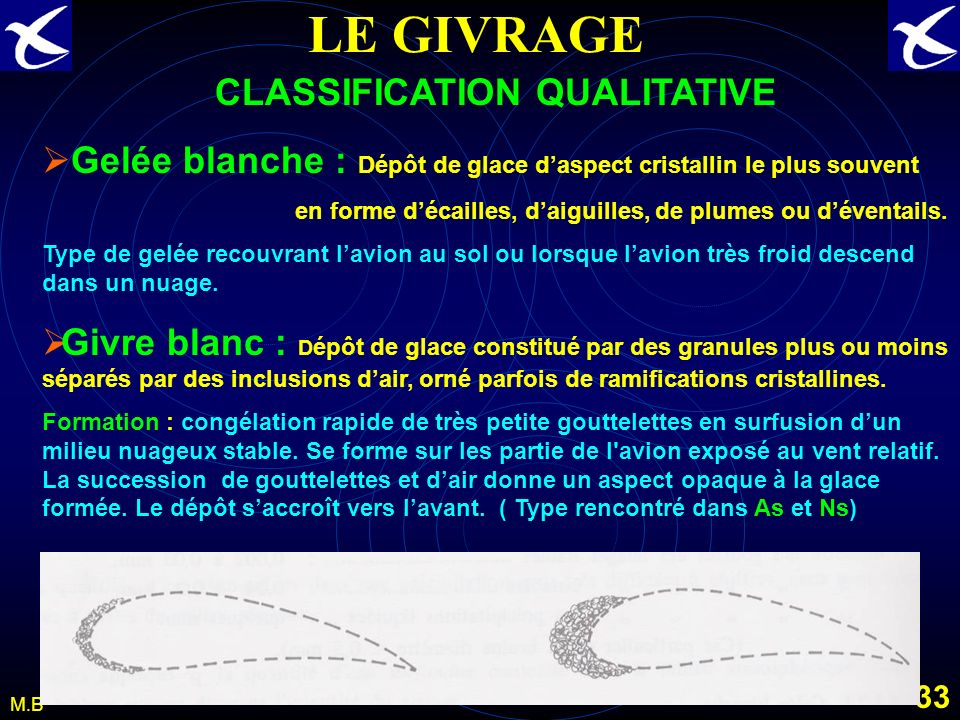 32 M.B LE GIVRAGE CLASSIFICATION QUANTITATIVE.