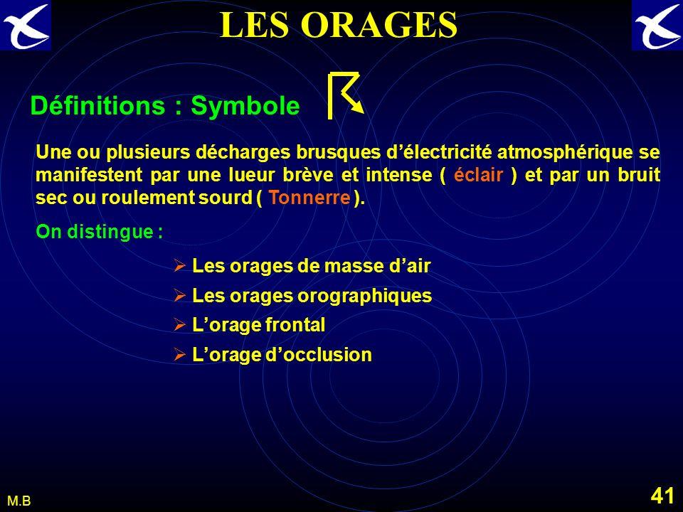 40 M.B LES ORAGES