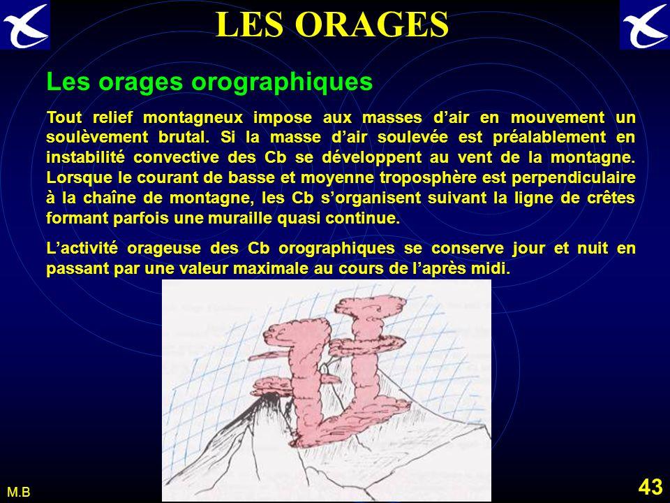 42 M.B LES ORAGES Les orages de masse dair. Les Cb se développent au sein dune masse dair homogène surtout lété lorsque le sol est réchauffé. Une cell