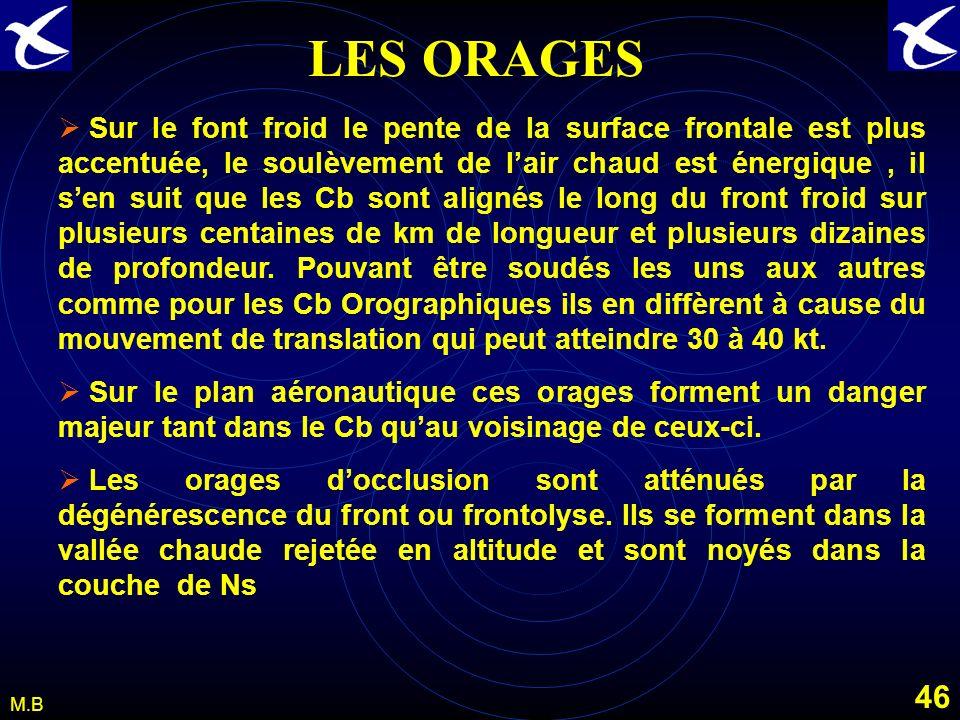 45 M.B LES ORAGES