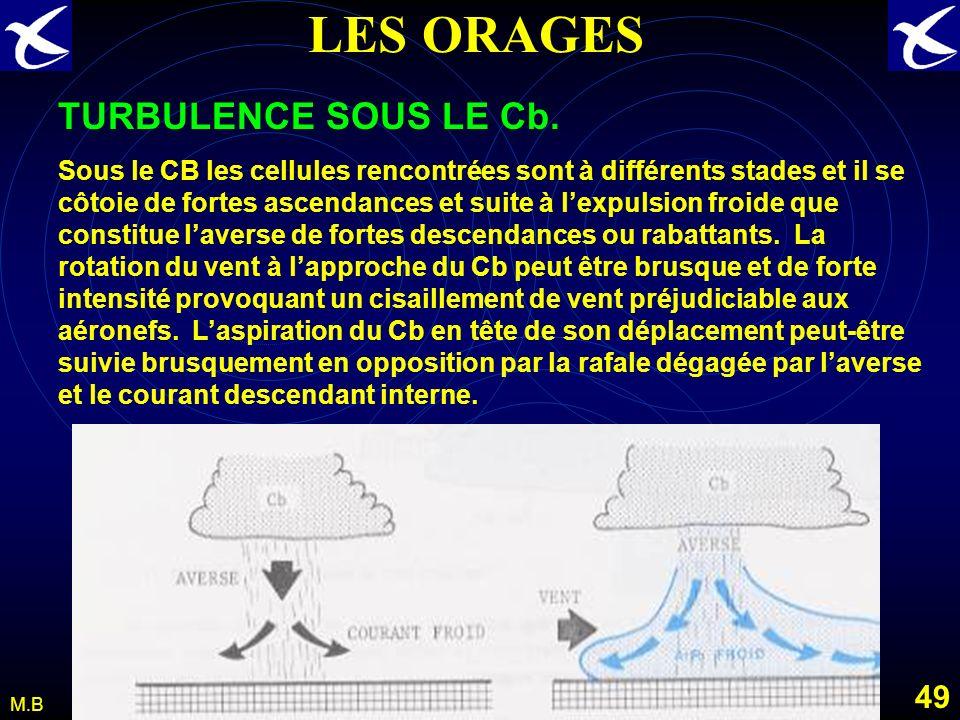 48 M.B LES ORAGES LA TURBULENCE DANS LA CELLULE ORAGEUSE. Le diamètre des cellules est de lordre de 1 à 5 Nm Les vitesses verticales les plus fortes p