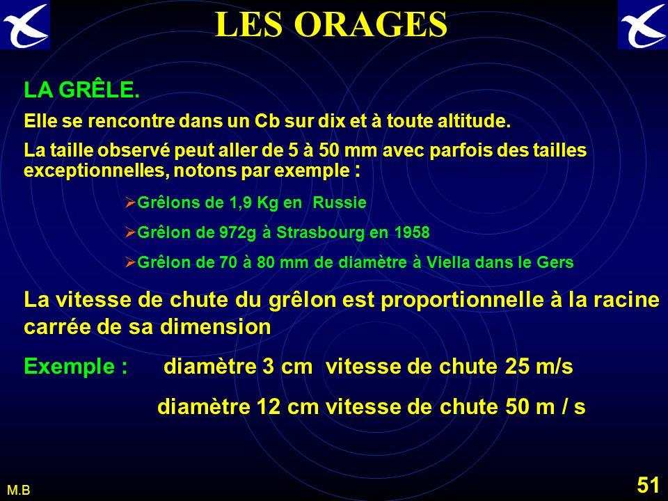 50 M.B LES ORAGES