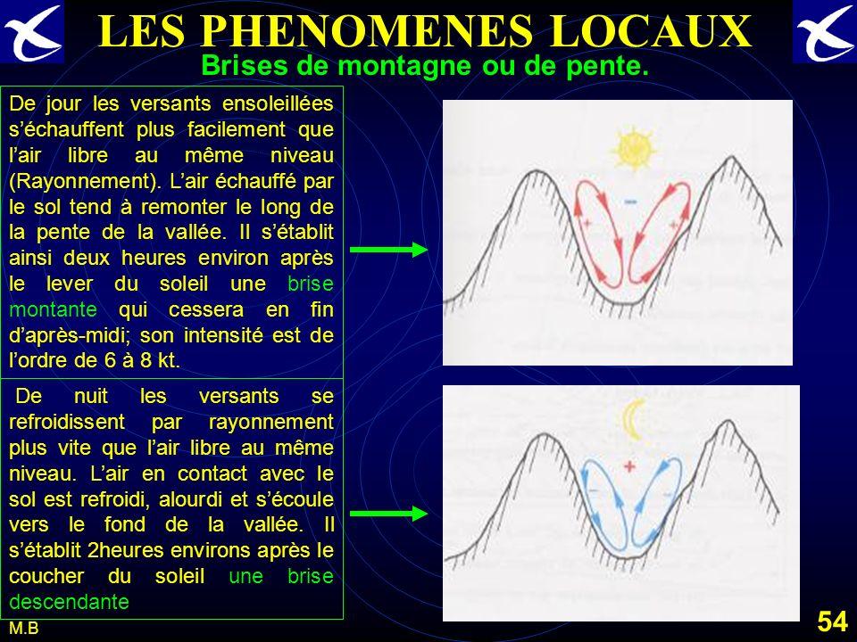 53 M.B LES PHENOMENES LOCAUX LES BRISES. Les brises sont des vents locaux qui apparaissent lorsque les vents synoptiques nexistent pas ou sont faibles