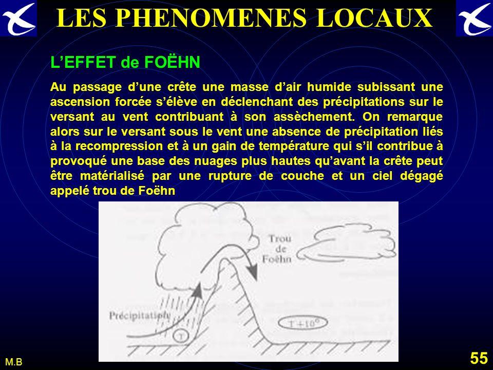 54 M.B LES PHENOMENES LOCAUX Brises de montagne ou de pente. De jour les versants ensoleillées séchauffent plus facilement que lair libre au même nive