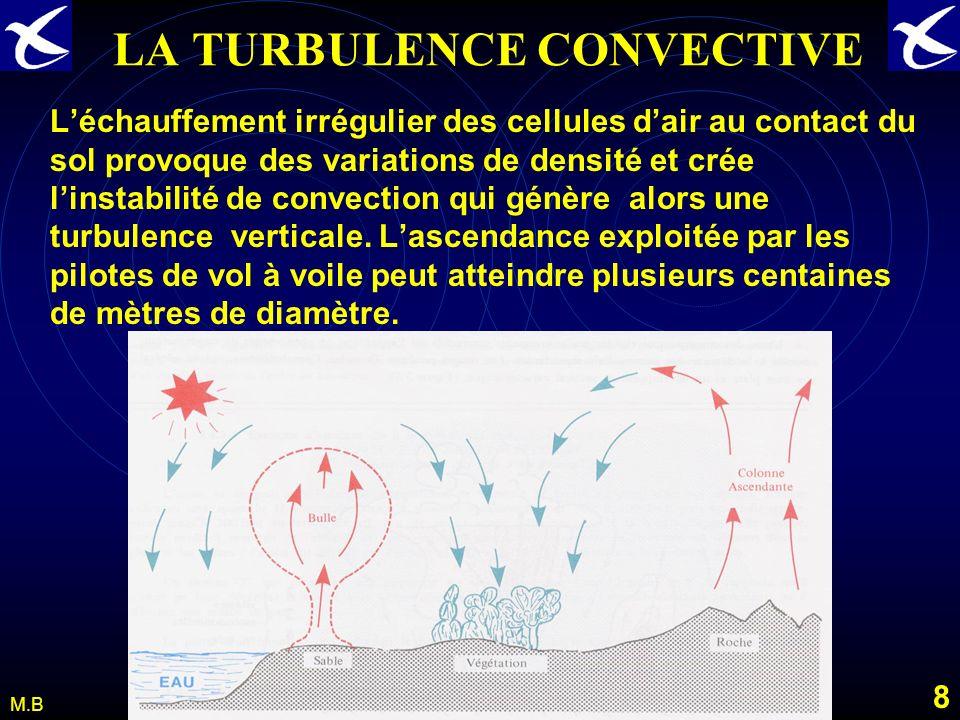 7 M.B LA TURBULENCE Liée aux interactions entre le sol et latmosphère La turbulence de frottement La couche turbulente : appelée aussi couche de frott