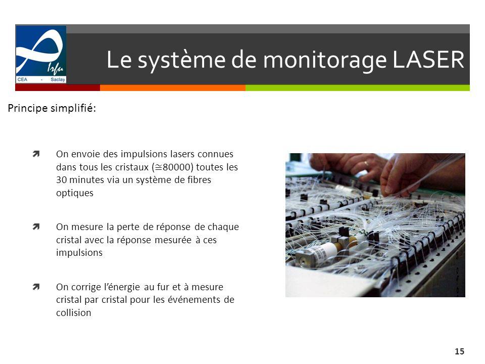 Le système de monitorage LASER 15 Principe simplifié: On envoie des impulsions lasers connues dans tous les cristaux ( 80000) toutes les 30 minutes vi