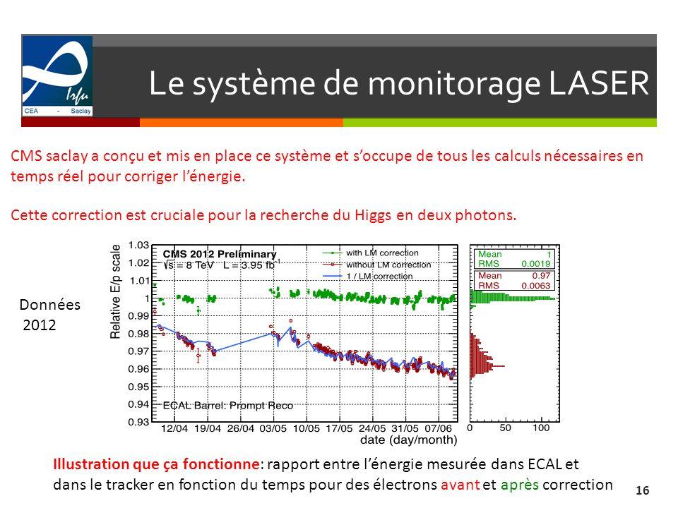 Le système de monitorage LASER 16 CMS saclay a conçu et mis en place ce système et soccupe de tous les calculs nécessaires en temps réel pour corriger
