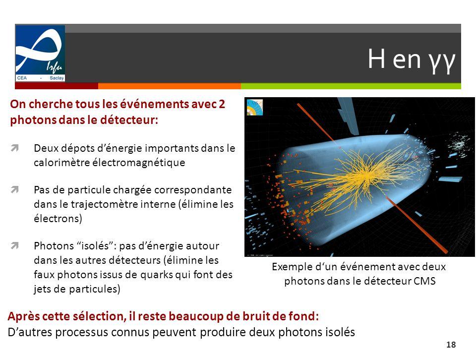 H en γγ 18 On cherche tous les événements avec 2 photons dans le détecteur: Deux dépots dénergie importants dans le calorimètre électromagnétique Pas