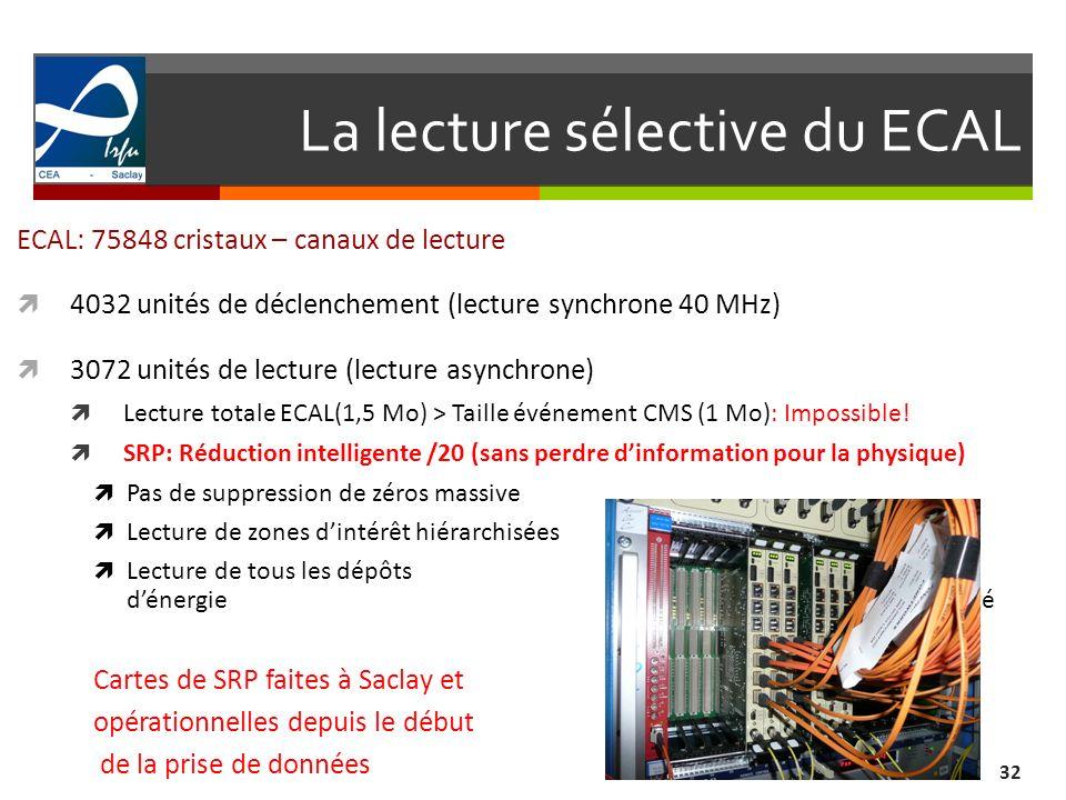 La lecture sélective du ECAL 32 ECAL: 75848 cristaux – canaux de lecture 4032 unités de déclenchement (lecture synchrone 40 MHz) 3072 unités de lectur