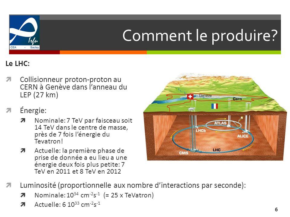 Comment le produire? 6 Le LHC: Collisionneur proton-proton au CERN à Genève dans lanneau du LEP (27 km) Énergie: Nominale: 7 TeV par faisceau soit 14