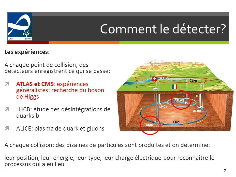 Comment le détecter? 7 Les expériences: A chaque point de collision, des détecteurs enregistrent ce qui se passe: ATLAS et CMS: expériences généralist