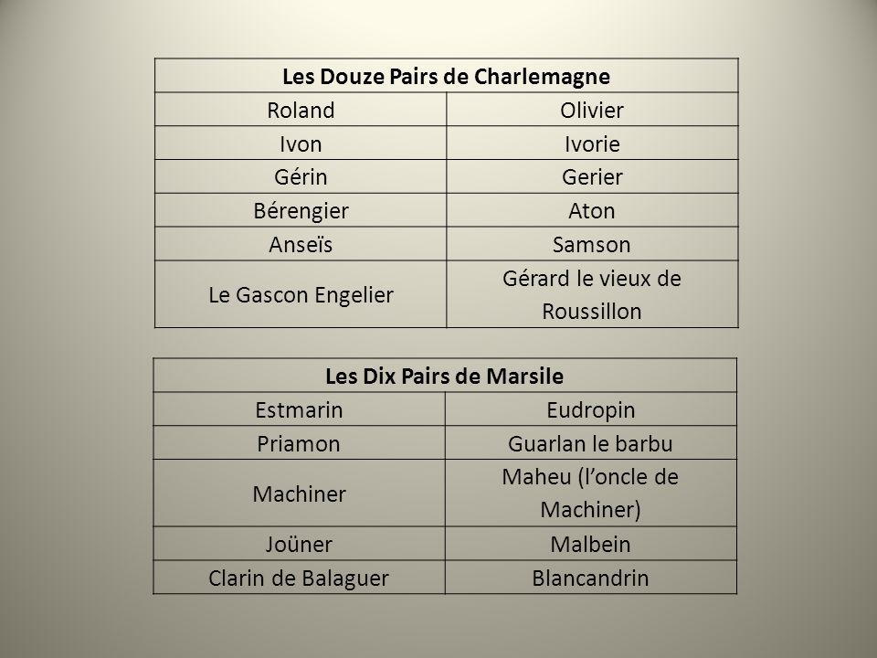 Les Douze Pairs de Charlemagne RolandOlivier IvonIvorie GérinGerier BérengierAton AnseïsSamson Le Gascon Engelier Gérard le vieux de Roussillon Les Di