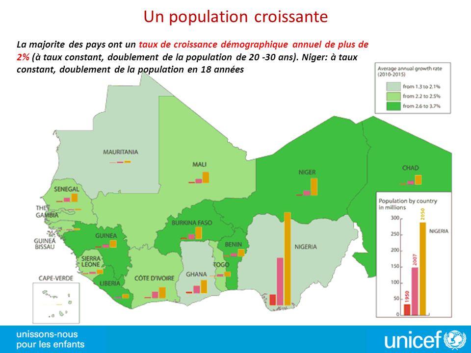 Un population croissante Source: Club du Sahel (http://www.portailouestafrique.org/west-africa/region) La majorite des pays ont un taux de croissance
